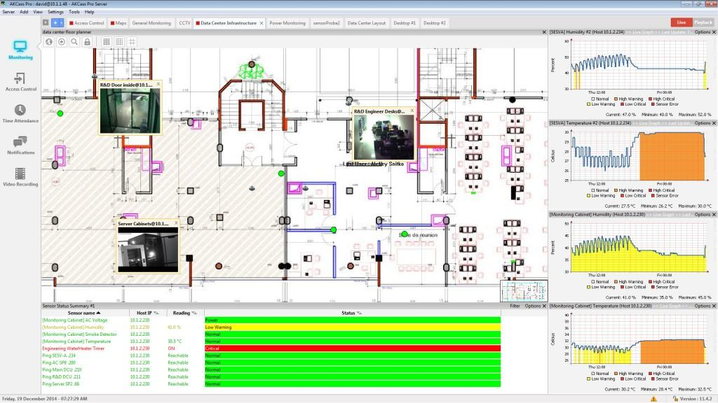 AKCess Pro Server : Advanced Mapping & Graphing