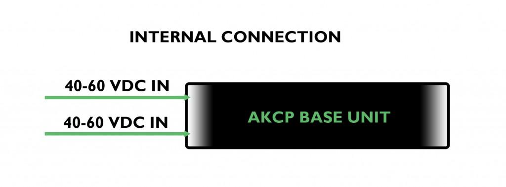 INTERNAL-CONNECTION