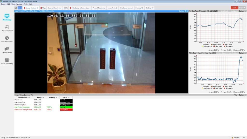 AKCess Pro Server : Door Video Review